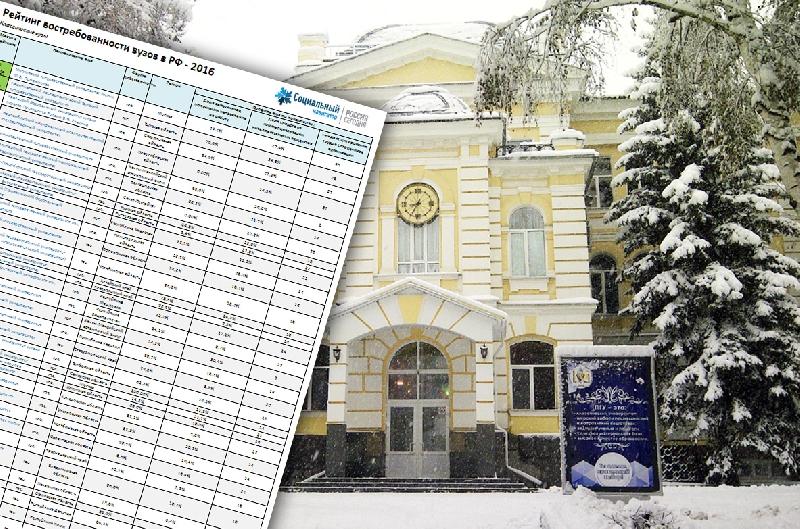 БелГУ занял высокие позиции внациональных рейтингах институтов